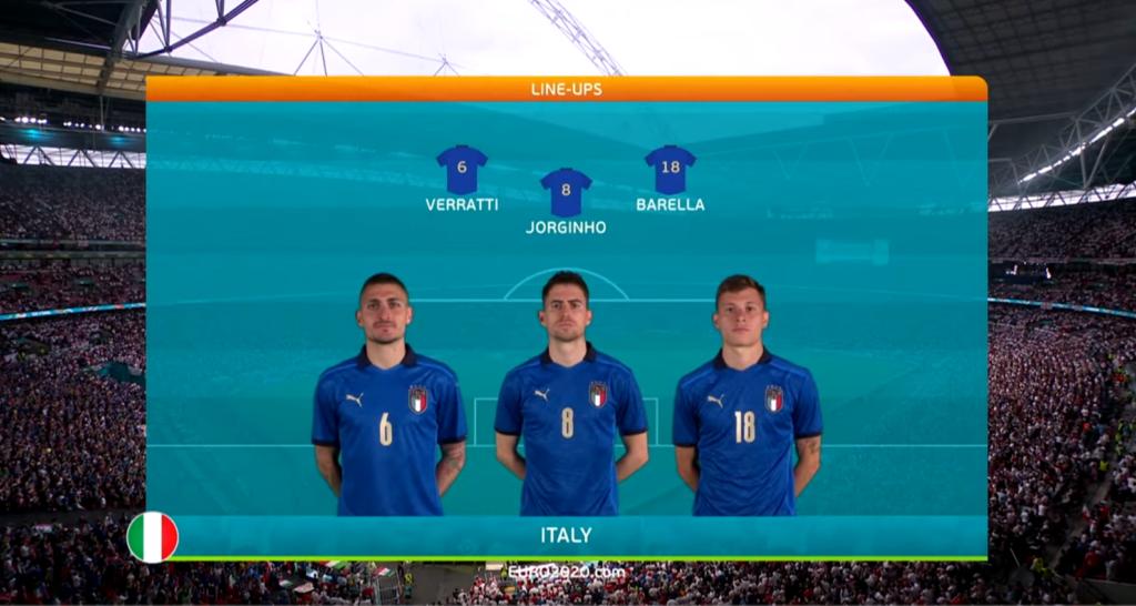 Bild von fußball-video-EM-mannschaftsvideo-Italien
